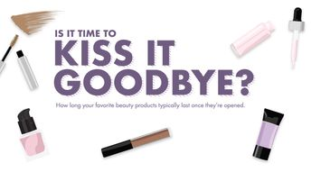 Expiration Dates for All of Your Makeup