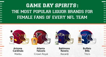 The Most Popular Liquor Brands of Female NFL Fans