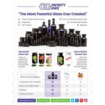 Infinity Jars Economy Cosmetic DIY Variety Pack: 250 ml Screw Top, 100 ml Push Pump Bottle, 30 ml Fine Mist Bottle, 15 ml Euro Dropper Bottle