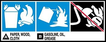 Accu Form PAPER, WOOD, CLOTH - A GASOLINE, OIL, GREASE - B (W/GRAPHIC)