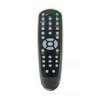 Remote Controller for 16ch, 32ch Eyemax Magic Series CCTV DVR, Ultima series, MNS Series, Prestige Series, PVT Series