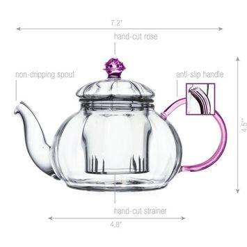 Tea Beyond Tea Set Teapot and Flowering Tea Set (20 oz Pink English Breakfast 12cts)