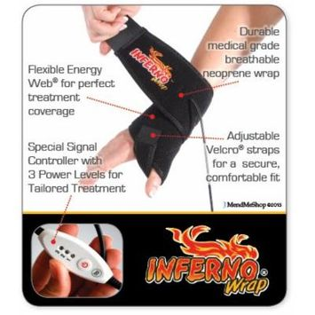 Wrist Inferno Wrap - Effective Treatment for Carpal Tunnel Syndrome and Wrist Pain