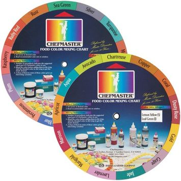 Chefmaster by US Cake Supply Liqua-Gel Color Mixing Guide Wheel English