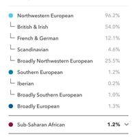 23andMe uploaded by Hannah L.