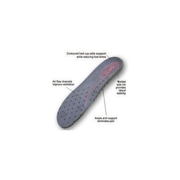 Klogs Replacement Insoles